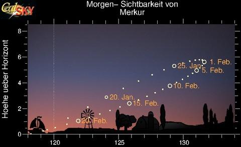 mercury_morgen